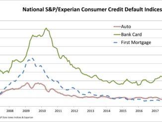Consumer Credit Defaults June 2018