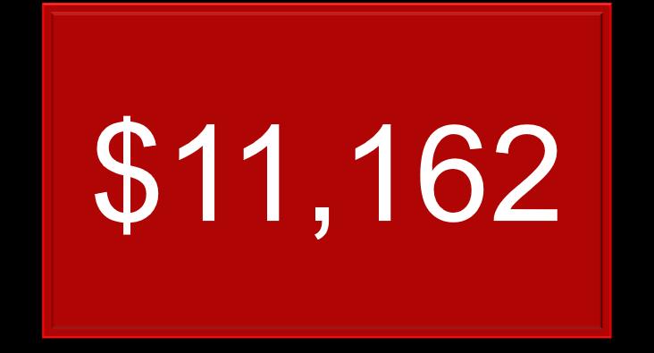 11162 dollarrs spent