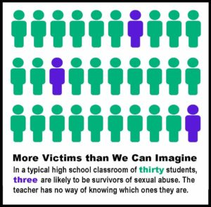 More Victims Than We Can Imagine