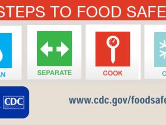 4 Steps of Food Safety