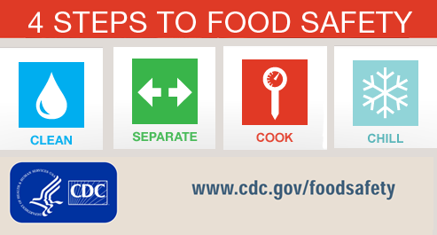 4 Steps of Food Safety