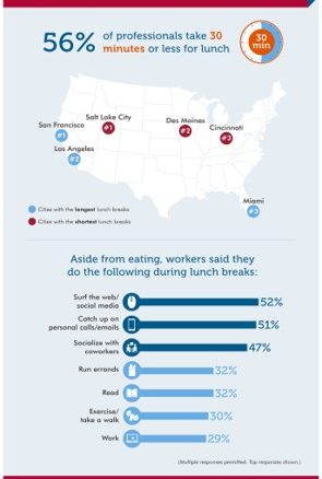 Lunch Hour National Survey