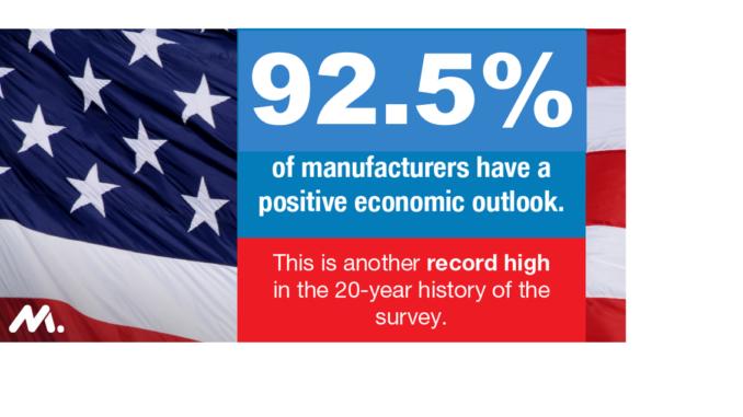 National Association of Manufacturers Economic Outlook Survey