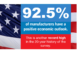 National Association of Manufacturers Economic Outlook Survey