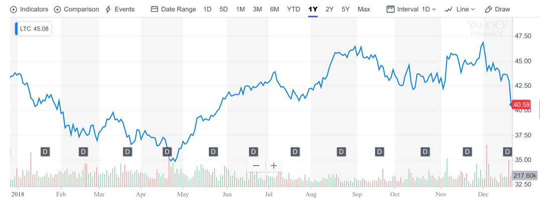 yahoo stock prices history